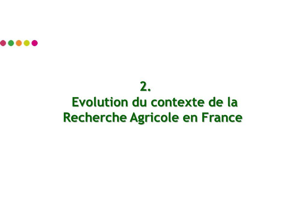2. Evolution du contexte de la Recherche Agricole en France