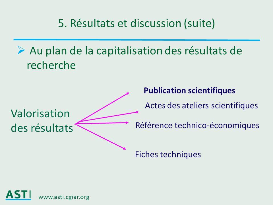 www.asti.cgiar.org 5. Résultats et discussion (suite) Au plan de la capitalisation des résultats de recherche Valorisation des résultats Publication s
