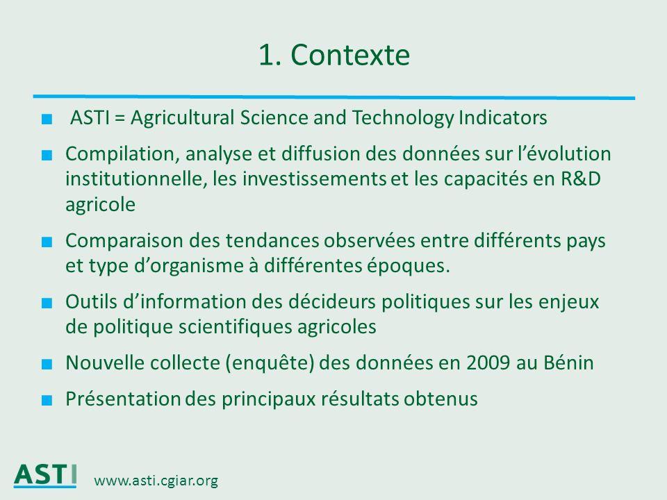 www.asti.cgiar.org 1. Contexte ASTI = Agricultural Science and Technology Indicators Compilation, analyse et diffusion des données sur lévolution inst