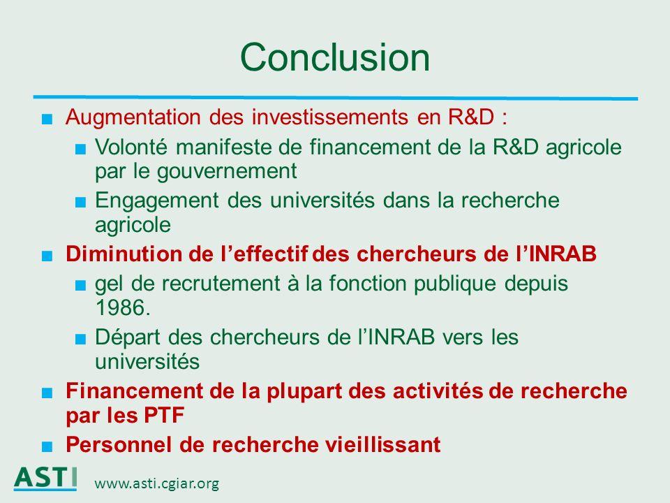 www.asti.cgiar.org Conclusion Augmentation des investissements en R&D : Volonté manifeste de financement de la R&D agricole par le gouvernement Engagement des universités dans la recherche agricole Diminution de leffectif des chercheurs de lINRAB gel de recrutement à la fonction publique depuis 1986.