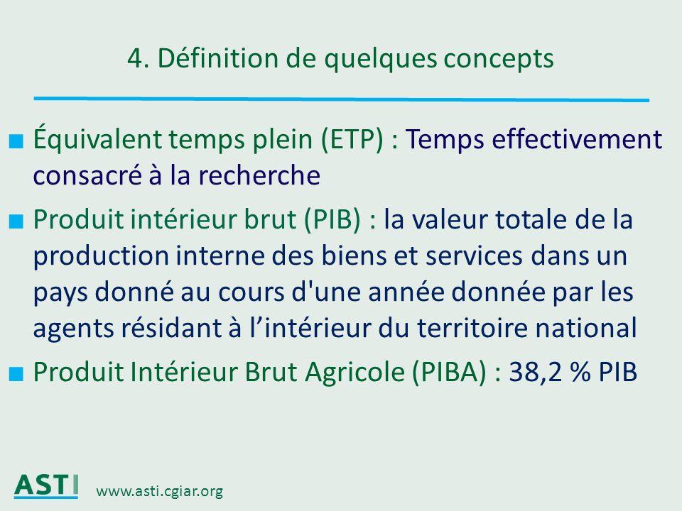 www.asti.cgiar.org 4. Définition de quelques concepts Équivalent temps plein (ETP) : Temps effectivement consacré à la recherche Produit intérieur bru