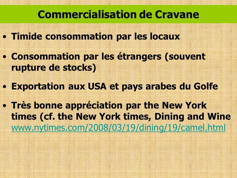 Commercialisation de Cravane Timide consommation par les locaux Consommation par les étrangers (souvent rupture de stocks) Exportation aux USA et pays