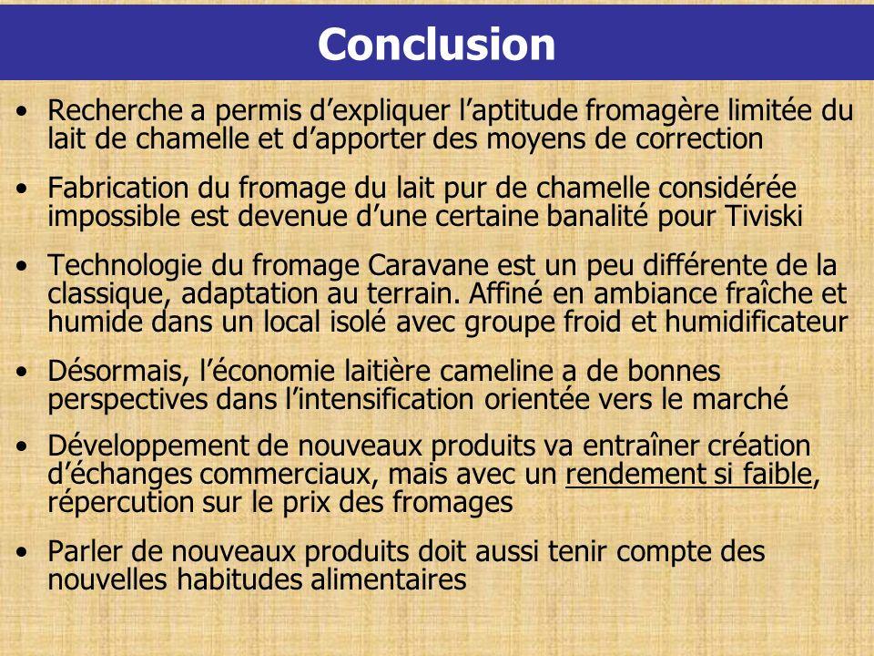 Conclusion Recherche a permis dexpliquer laptitude fromagère limitée du lait de chamelle et dapporter des moyens de correction Fabrication du fromage