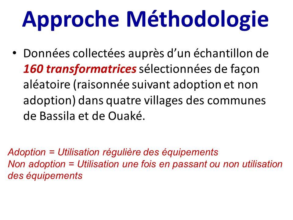 Données collectées auprès dun échantillon de 160 transformatrices sélectionnées de façon aléatoire (raisonnée suivant adoption et non adoption) dans quatre villages des communes de Bassila et de Ouaké.