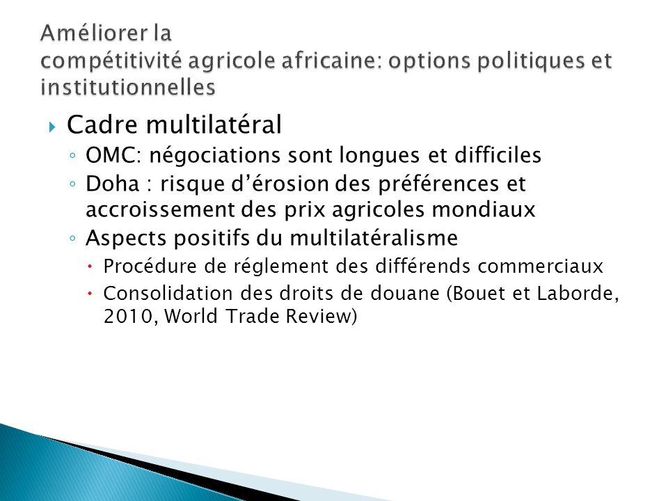 Cadre multilatéral OMC: négociations sont longues et difficiles Doha : risque dérosion des préférences et accroissement des prix agricoles mondiaux Aspects positifs du multilatéralisme Procédure de réglement des différends commerciaux Consolidation des droits de douane (Bouet et Laborde, 2010, World Trade Review)