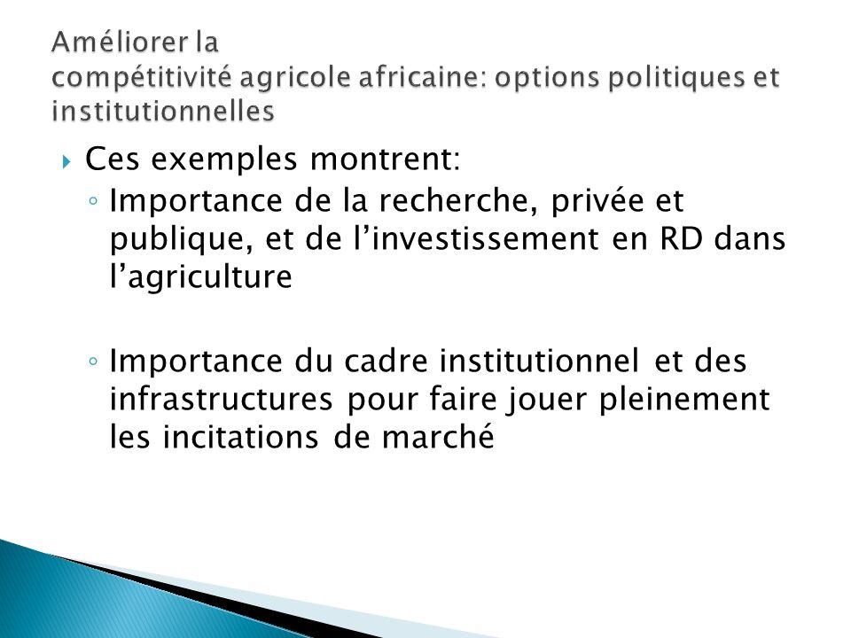 Ces exemples montrent: Importance de la recherche, privée et publique, et de linvestissement en RD dans lagriculture Importance du cadre institutionnel et des infrastructures pour faire jouer pleinement les incitations de marché