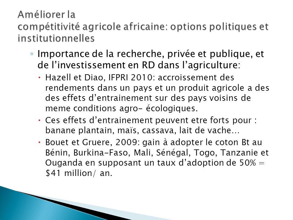 Importance de la recherche, privée et publique, et de linvestissement en RD dans lagriculture: Hazell et Diao, IFPRI 2010: accroissement des rendements dans un pays et un produit agricole a des des effets dentrainement sur des pays voisins de meme conditions agro- écologiques.