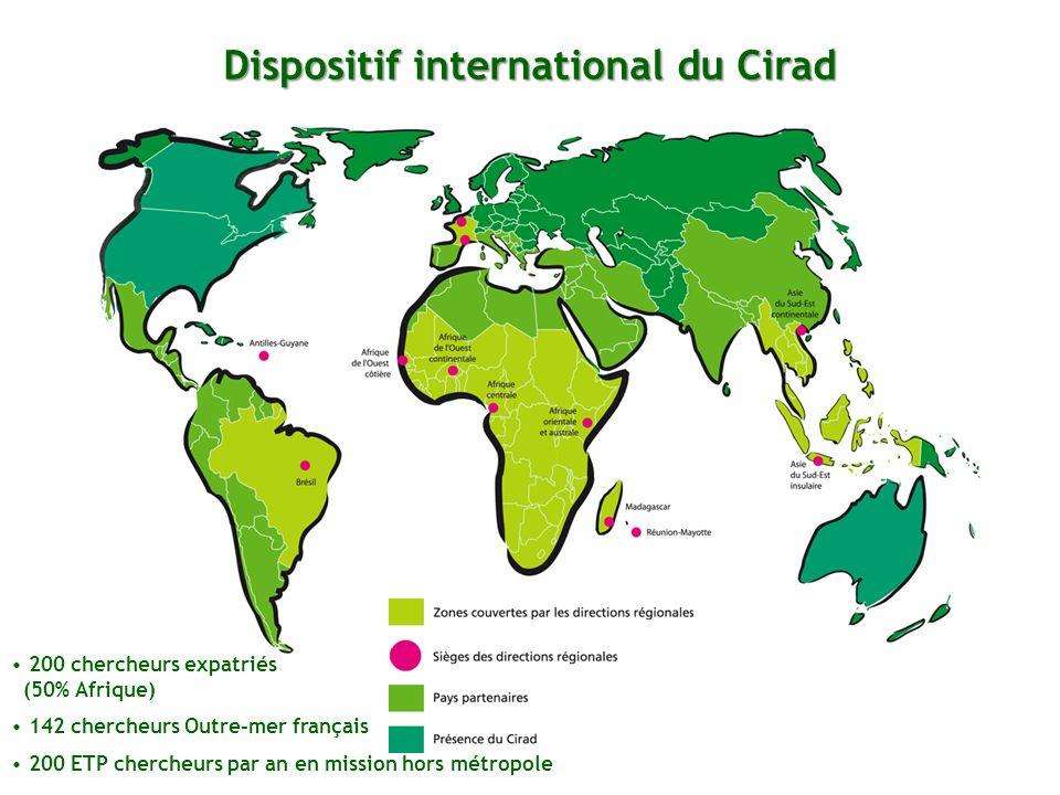 Dispositif international du Cirad 200 chercheurs expatriés (50% Afrique) 142 chercheurs Outre-mer français 200 ETP chercheurs par an en mission hors m