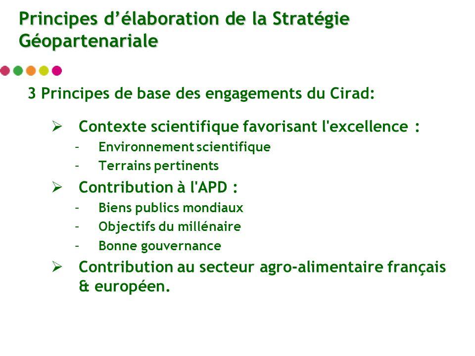 3 Principes de base des engagements du Cirad: Contexte scientifique favorisant l'excellence : –Environnement scientifique –Terrains pertinents Contrib