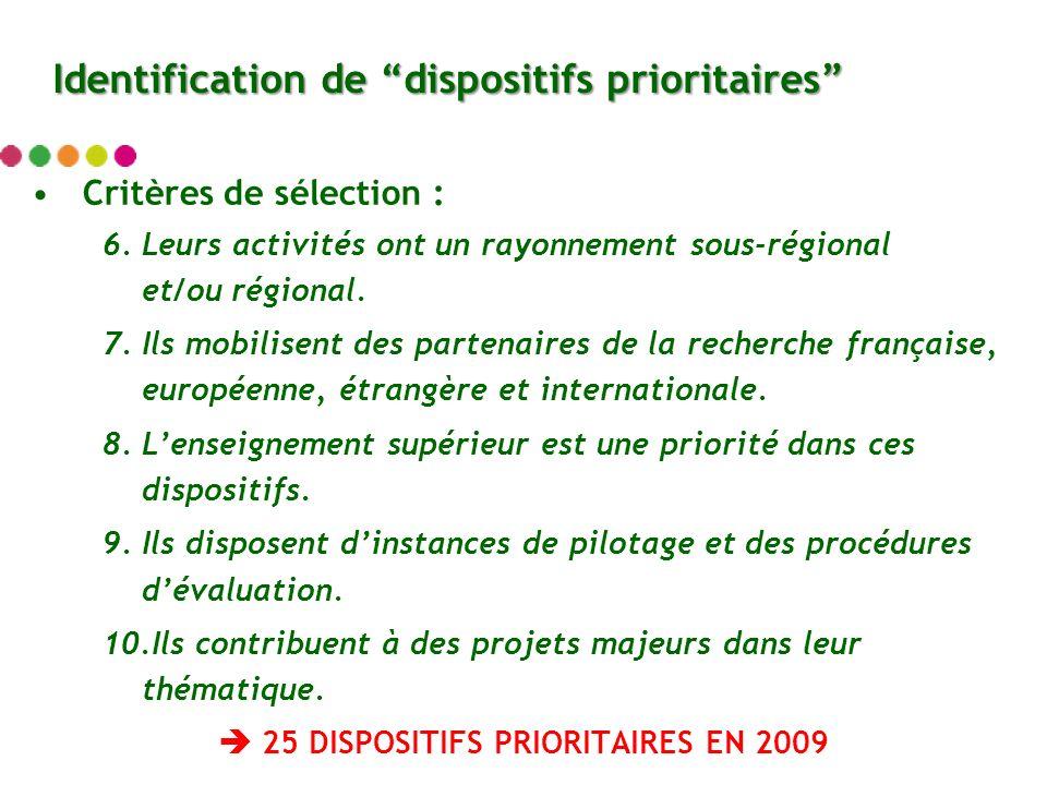 Critères de sélection : 6.Leurs activités ont un rayonnement sous-régional et/ou régional.