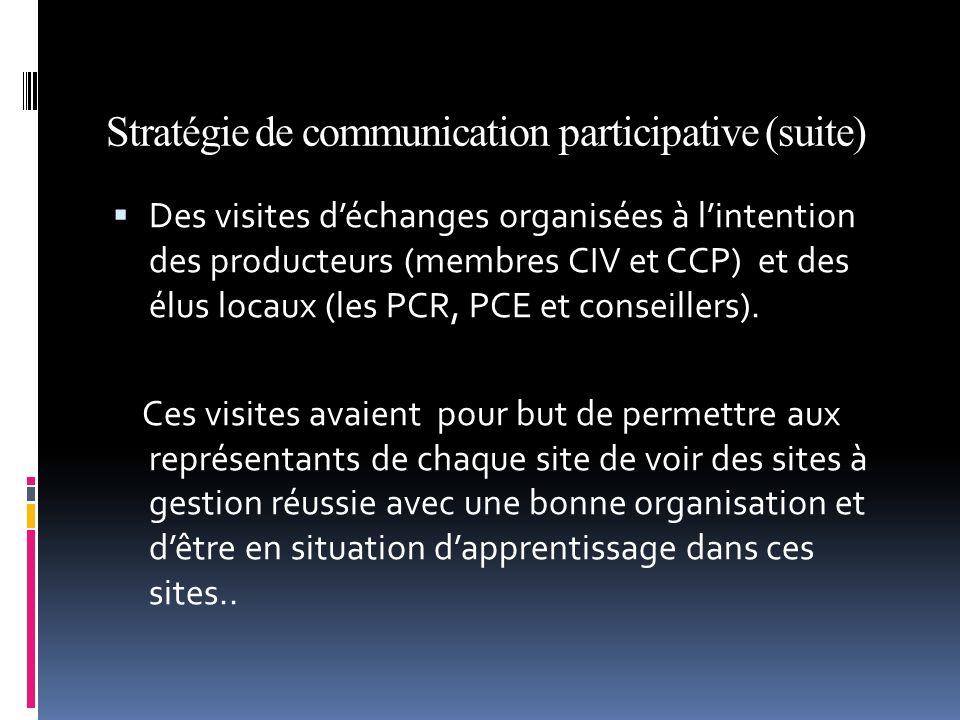 Stratégie de communication participative (suite) Des visites déchanges organisées à lintention des producteurs (membres CIV et CCP) et des élus locaux