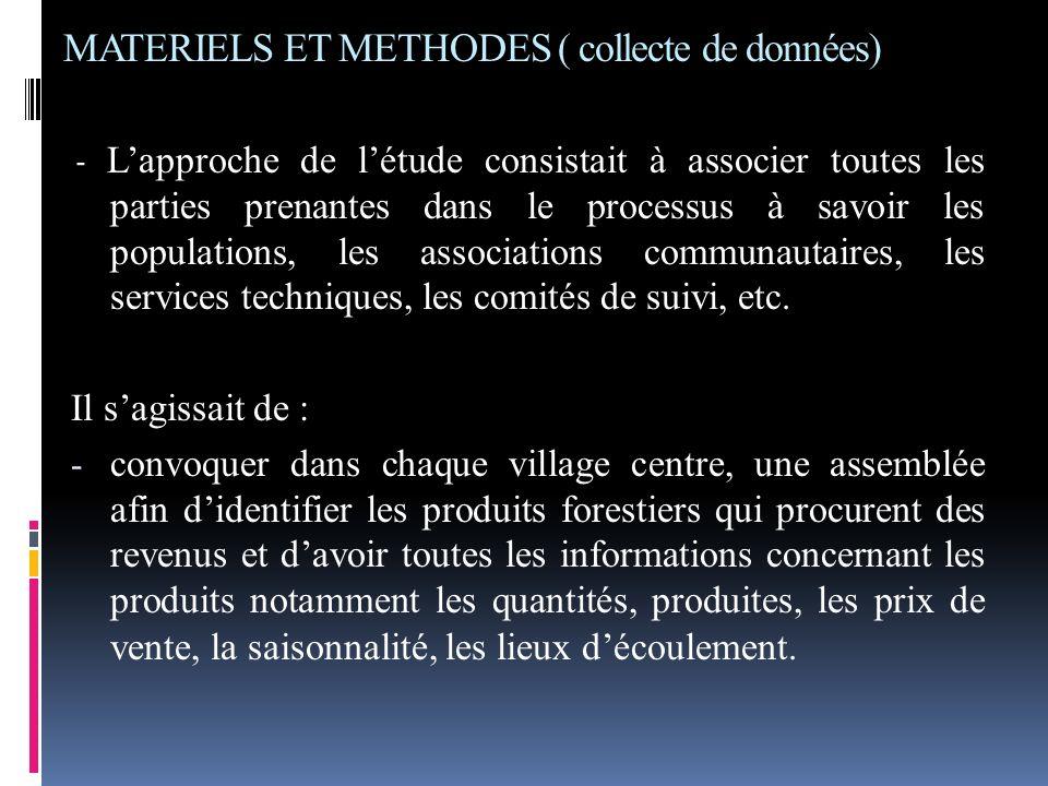 MATERIELS ET METHODES (collecte des données suite) - des enquêtes auprès des commerçants des transporteurs des localités polarisées par lESPIV pour apprécier lenvironnement commercial des produits sélectionnés.