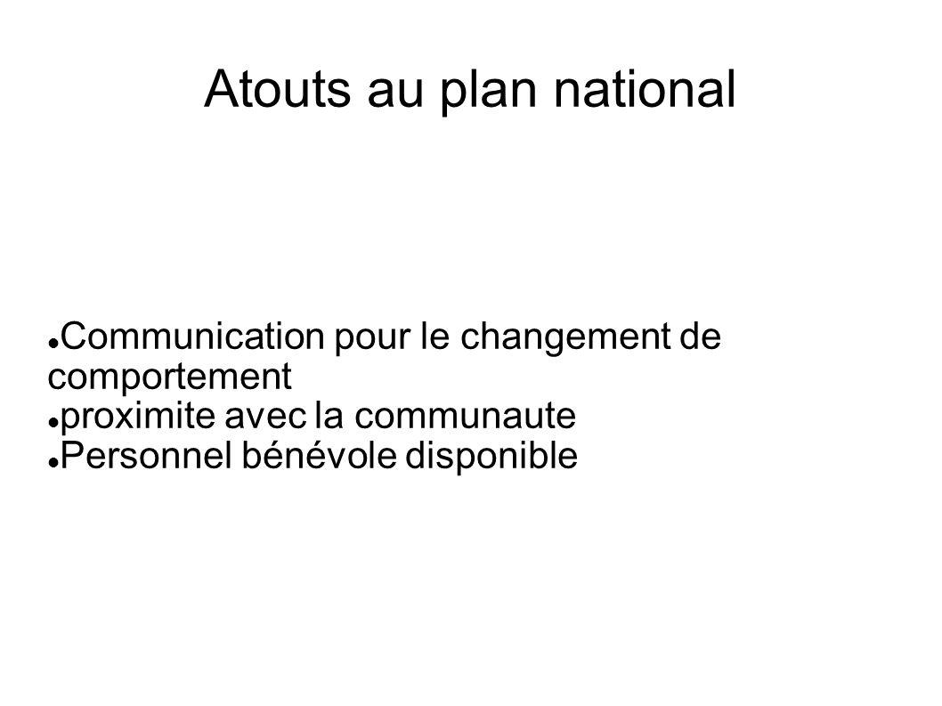 Atouts au plan national Communication pour le changement de comportement proximite avec la communaute Personnel bénévole disponible