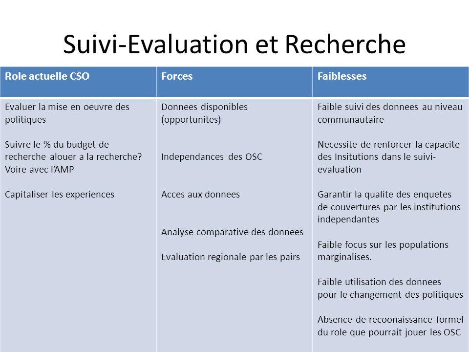 Suivi-Evaluation et Recherche Role actuelle CSOForcesFaiblesses Evaluer la mise en oeuvre des politiques Suivre le % du budget de recherche alouer a la recherche.
