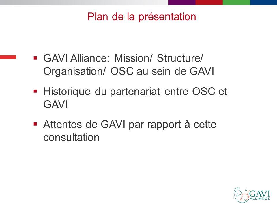 Dr Marthe Sylvie Essengue Elouma Réunion consultative pour le renforcement des OSC en Afrique francophone Dakar, 13-15 septembre 2011