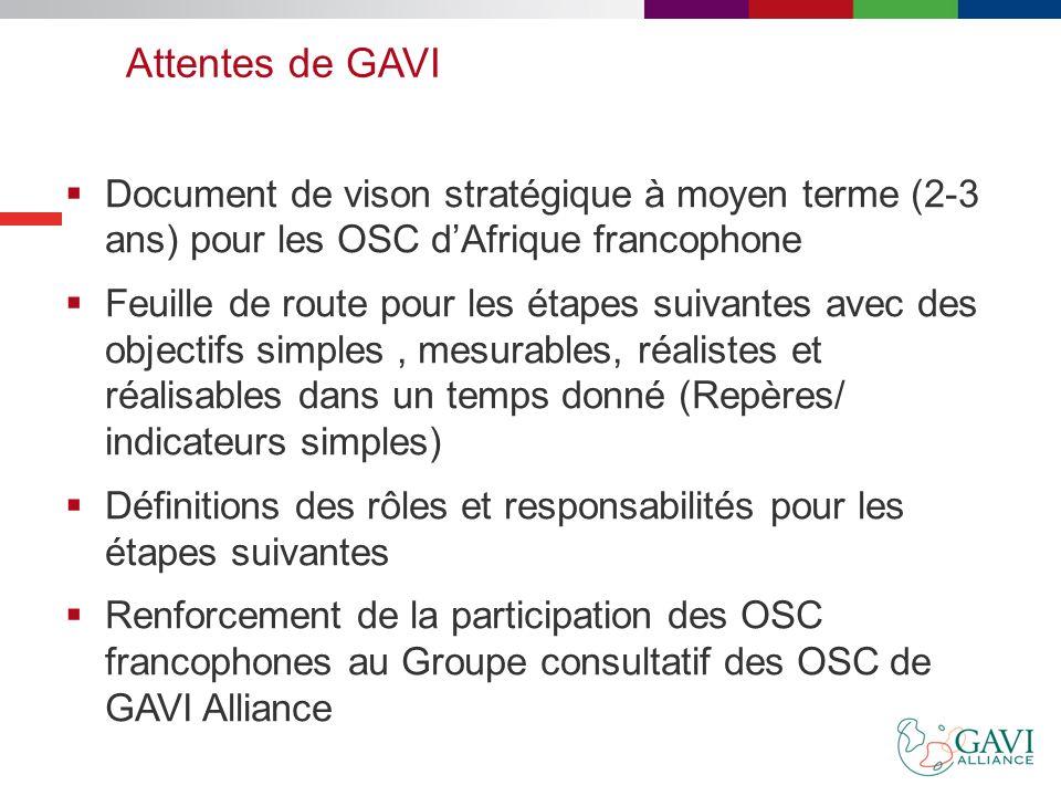 Etapes suivantes Résultats de lévaluation/définition nouvelles modalités dappui aux OSC Résultats réunion Dakar: Développement dune feuille de route à