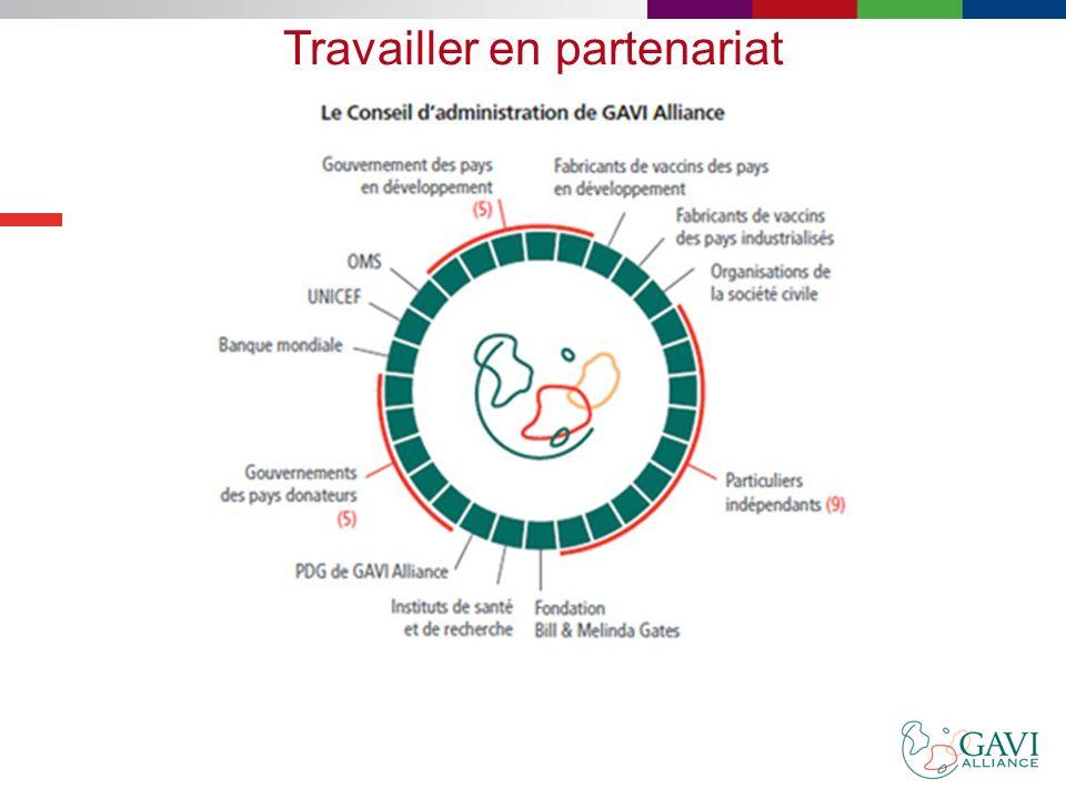 Mission de GAVI Alliance Sauver la vie des enfants et protéger la santé de la population en élargissant laccès à la vaccination dans les pays pauvres.