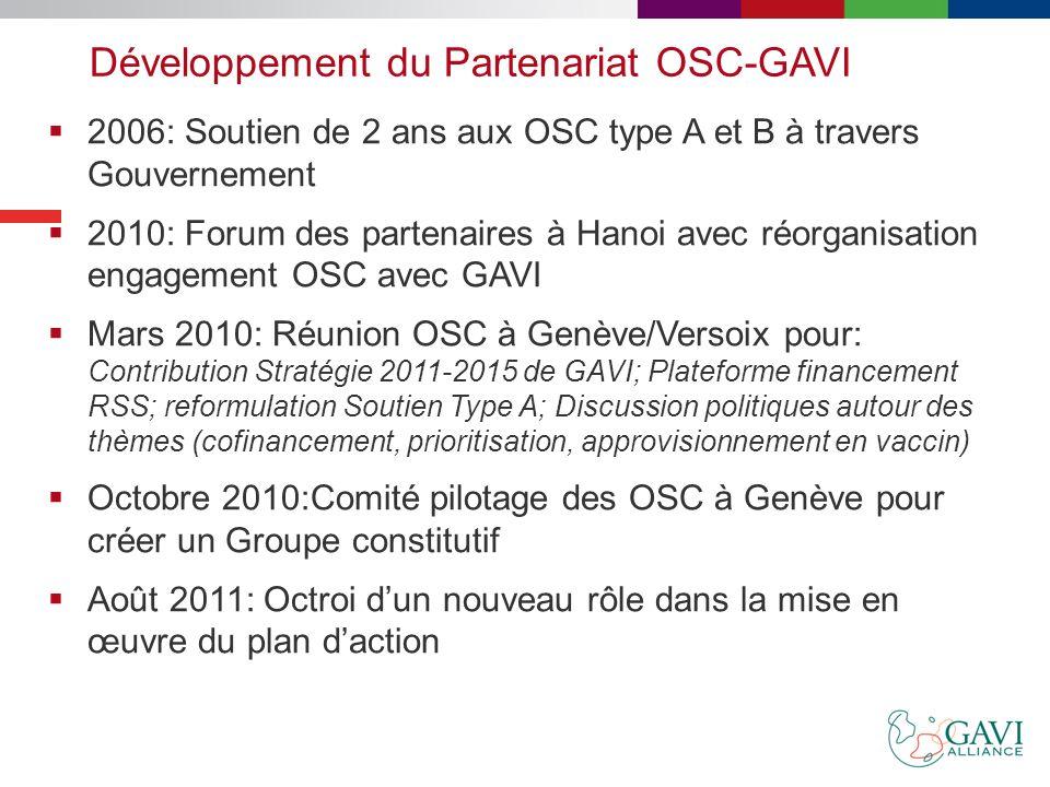 Pourquoi renforcer lengagement des OSC? Nécessité de promouvoir partenariat inclusif au niveau local en renforçant voix OSC dans formulation des polit