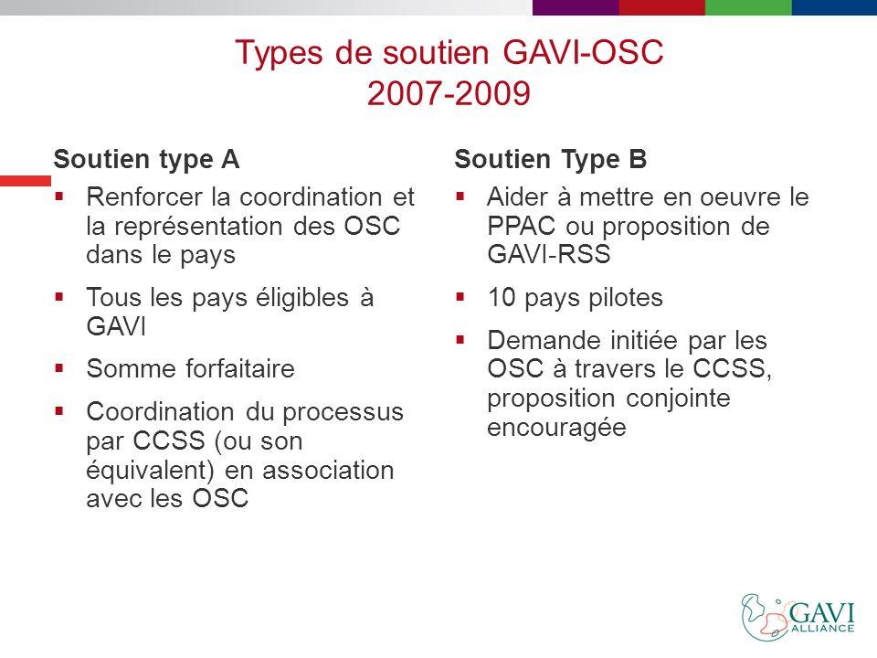 Développement du Partenariat OSC-GAVI 2006: Soutien de 2 ans aux OSC type A et B à travers Gouvernement 2010: Forum des partenaires à Hanoi avec réorg