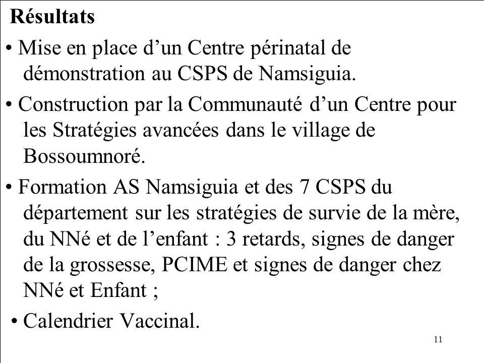 10 Atelier de formation des Agents de Santé Communautaire des 17 villages de laire de Santé du CSPS de Namsiguia. Lancement des activités de stratégie
