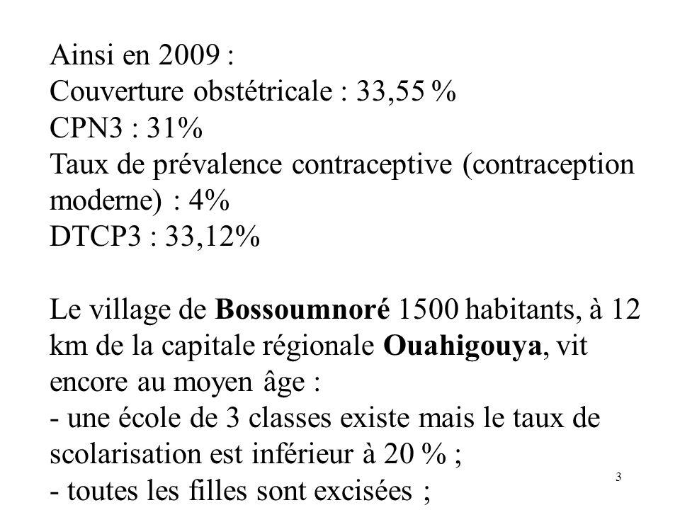 2 Contexte et position du problème (1) La couverture obstétricale, le taux de prévalence contraceptive, la couverture vaccinale font partie des indica