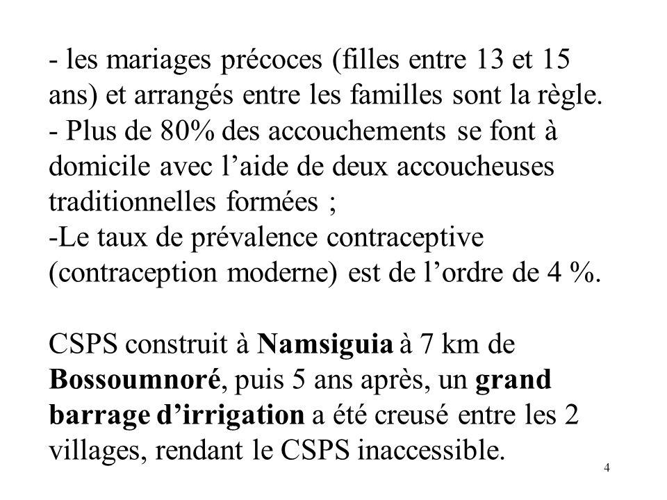 3 Ainsi en 2009 : Couverture obstétricale : 33,55 % CPN3 : 31% Taux de prévalence contraceptive (contraception moderne) : 4% DTCP3 : 33,12% Le village