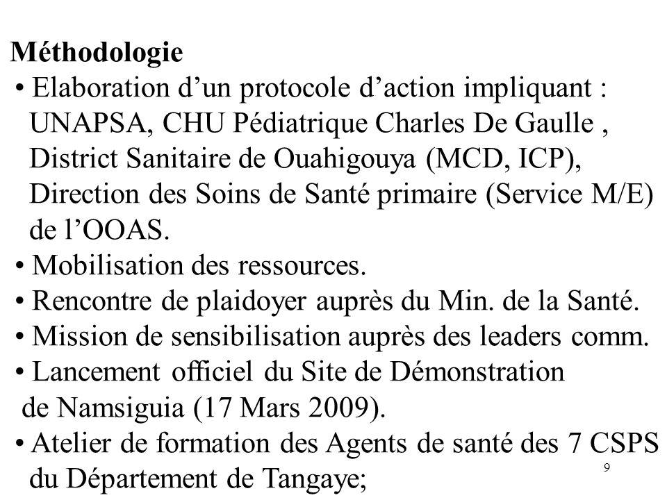 8 Objectif général : Promouvoir la Santé Communautaire dans laire de Santé du CSPS de Namsiguia, District Sanitaire de Ouahigouya. Objectifs spécifiqu