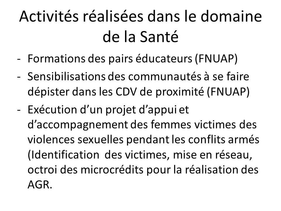 Activités réalisées dans le domaine de la Santé -Formations des pairs éducateurs (FNUAP) -Sensibilisations des communautés à se faire dépister dans le