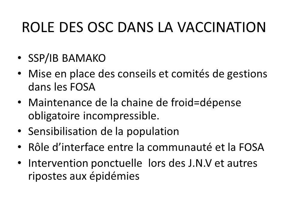ROLE DES OSC DANS LA VACCINATION SSP/IB BAMAKO Mise en place des conseils et comités de gestions dans les FOSA Maintenance de la chaine de froid=dépen