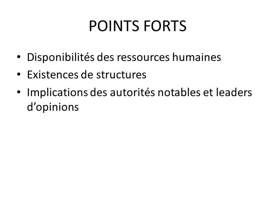 POINTS FORTS Disponibilités des ressources humaines Existences de structures Implications des autorités notables et leaders dopinions