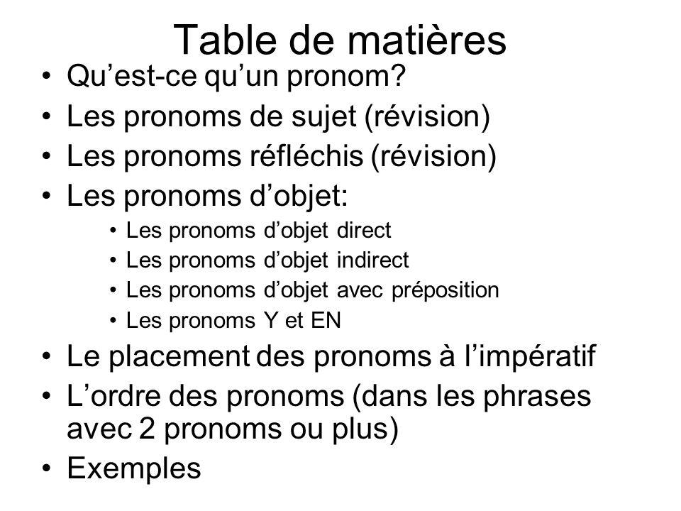 Table de matières Quest-ce quun pronom? Les pronoms de sujet (révision) Les pronoms réfléchis (révision) Les pronoms dobjet: Les pronoms dobjet direct
