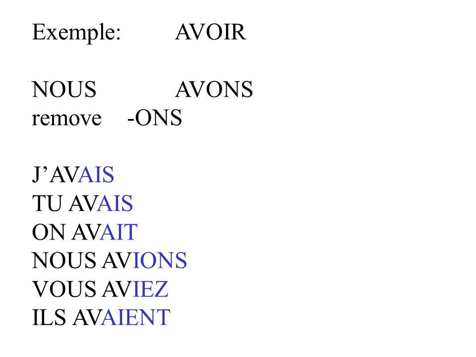 Exemple:AVOIR NOUSAVONS remove -ONS JAVAIS TU AVAIS ON AVAIT NOUS AVIONS VOUS AVIEZ ILS AVAIENT