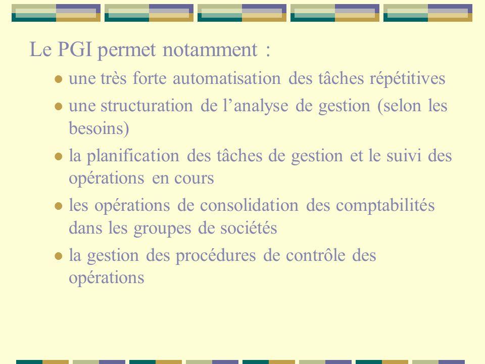 Le PGI permet notamment : une très forte automatisation des tâches répétitives une structuration de lanalyse de gestion (selon les besoins) la planifi