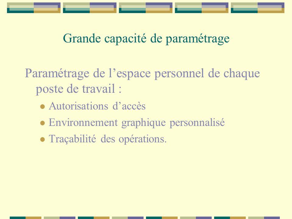 Grande capacité de paramétrage Paramétrage de lespace personnel de chaque poste de travail : Autorisations daccès Environnement graphique personnalisé