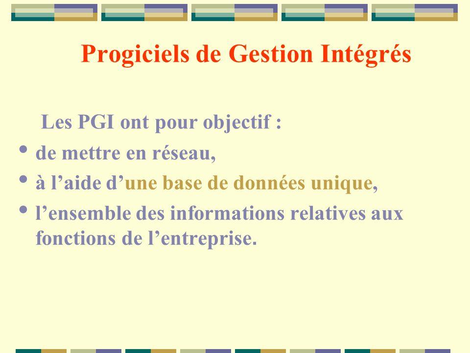 Progiciels de Gestion Intégrés Les PGI ont pour objectif : de mettre en réseau, à laide dune base de données unique, lensemble des informations relati