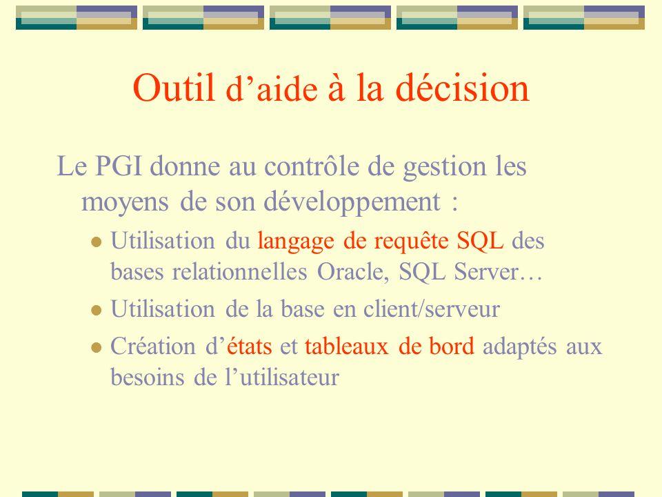 Outil daide à la décision Le PGI donne au contrôle de gestion les moyens de son développement : Utilisation du langage de requête SQL des bases relati