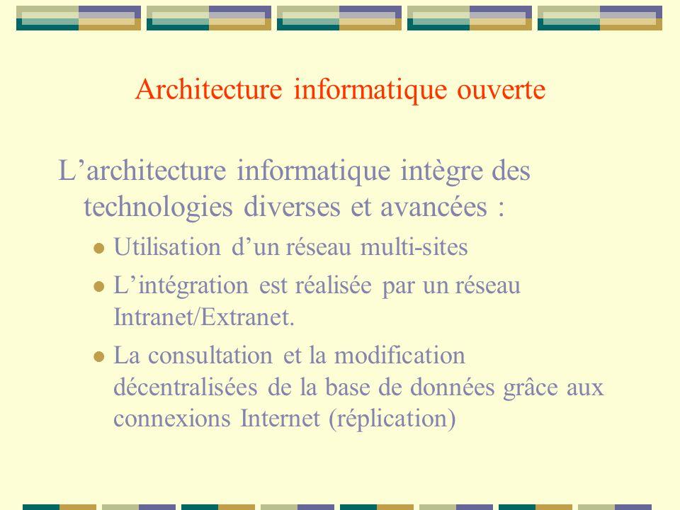 Architecture informatique ouverte Larchitecture informatique intègre des technologies diverses et avancées : Utilisation dun réseau multi-sites Lintég