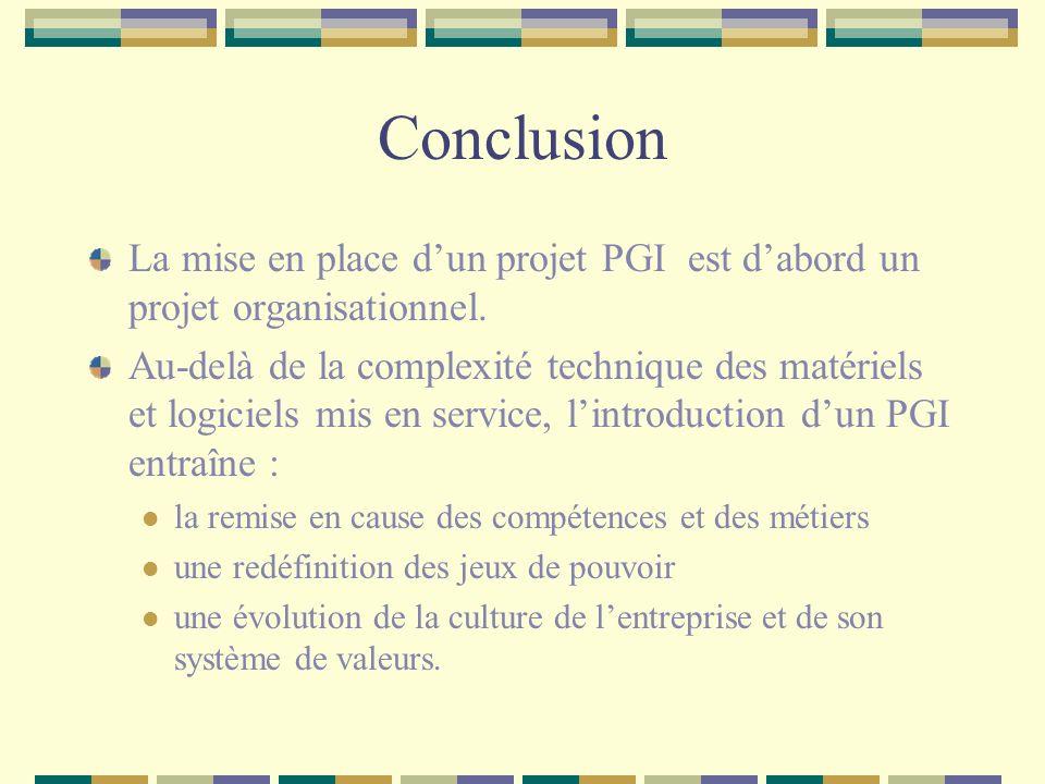 Conclusion La mise en place dun projet PGI est dabord un projet organisationnel. Au-delà de la complexité technique des matériels et logiciels mis en