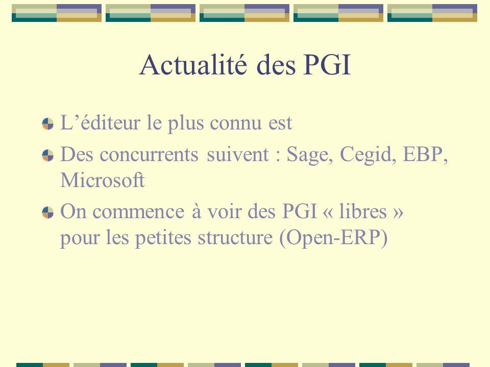 Actualité des PGI Léditeur le plus connu est Des concurrents suivent : Sage, Cegid, EBP, Microsoft On commence à voir des PGI « libres » pour les peti