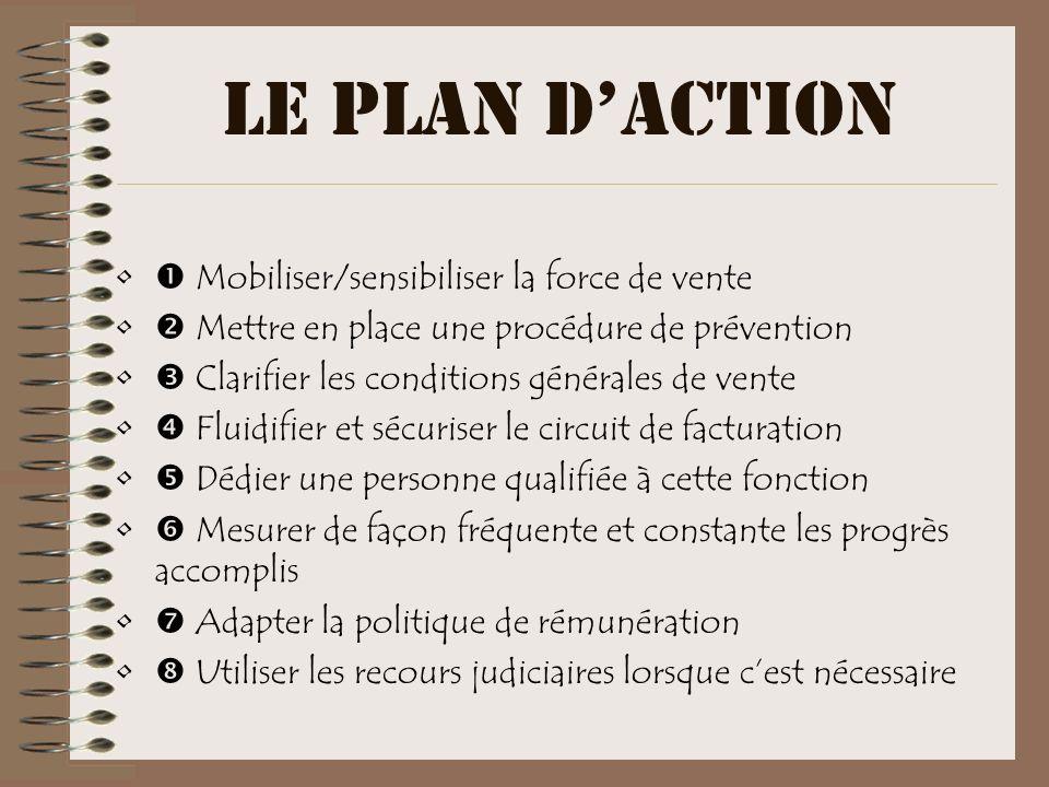 LE PLAN DACTION Mobiliser/sensibiliser la force de vente Mettre en place une procédure de prévention Clarifier les conditions générales de vente Fluid
