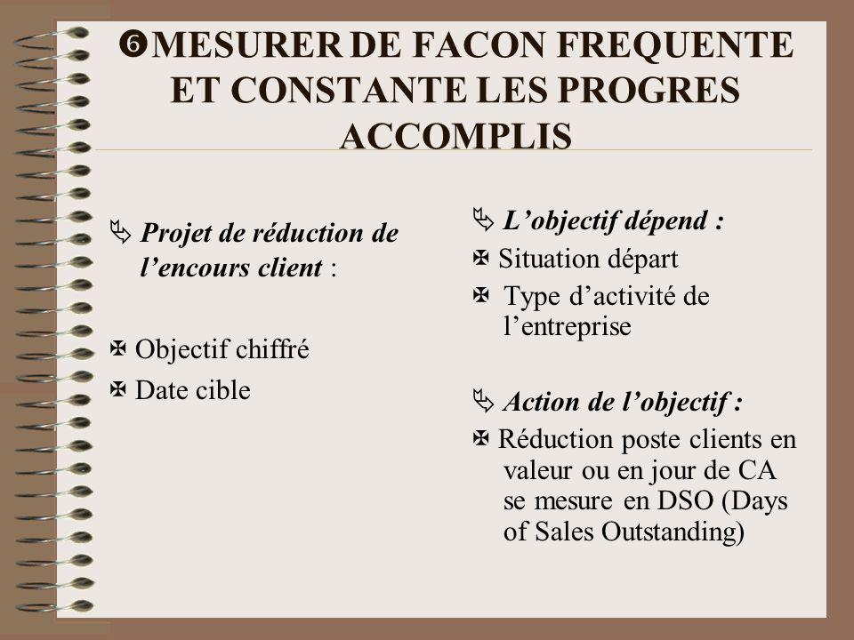 MESURER DE FACON FREQUENTE ET CONSTANTE LES PROGRES ACCOMPLIS Projet de réduction de lencours client : Objectif chiffré Date cible Lobjectif dépend :