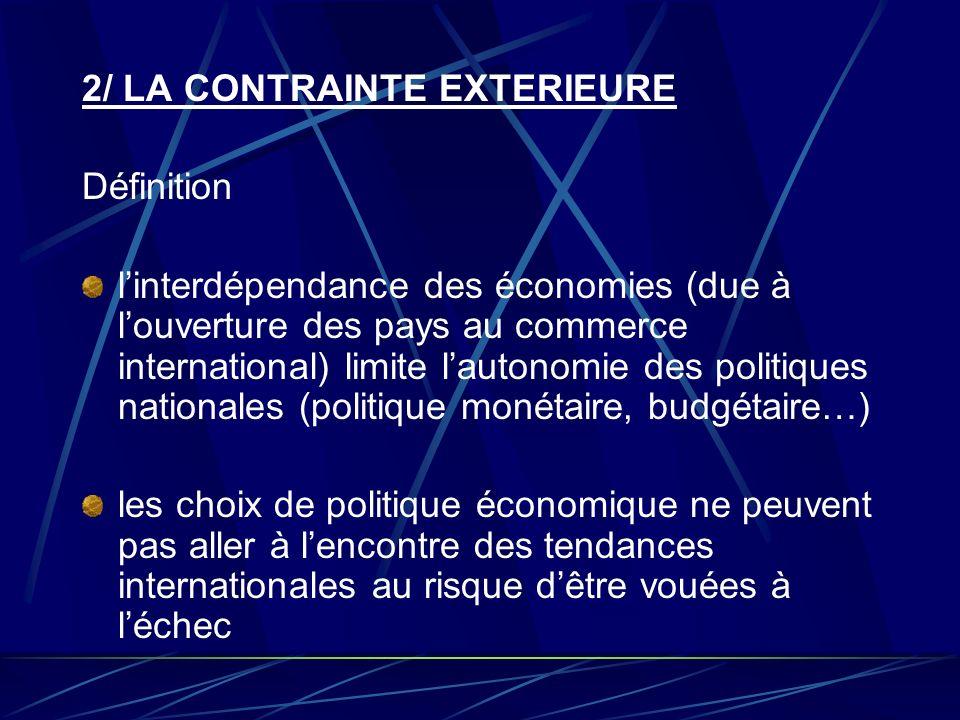 2/ LA CONTRAINTE EXTERIEURE Définition linterdépendance des économies (due à louverture des pays au commerce international) limite lautonomie des poli