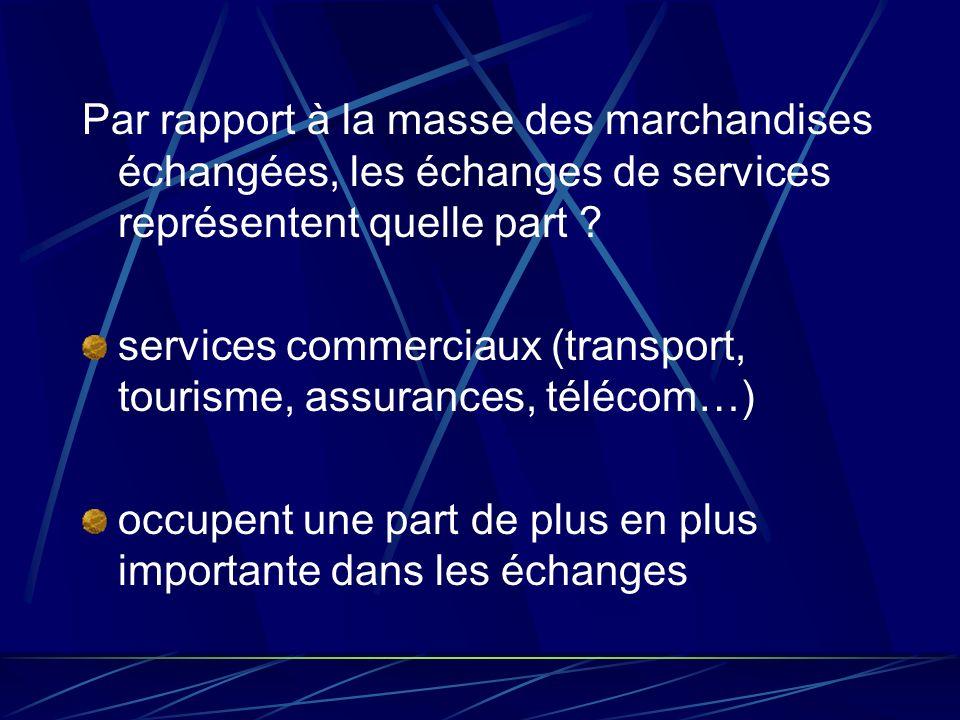 Par rapport à la masse des marchandises échangées, les échanges de services représentent quelle part ? services commerciaux (transport, tourisme, assu