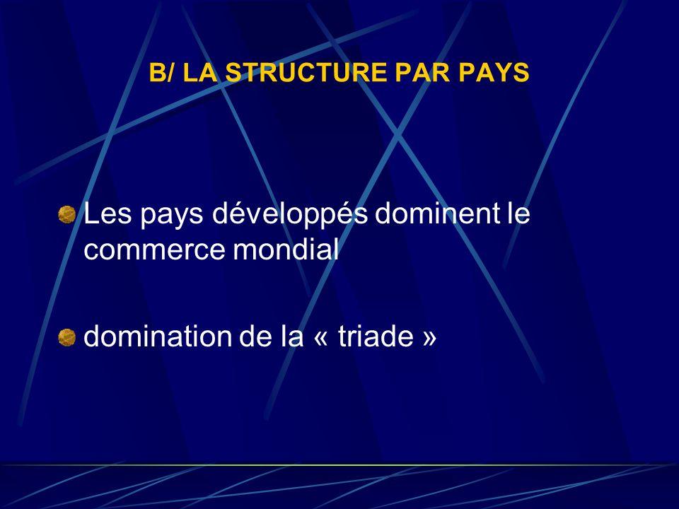 B/ LA STRUCTURE PAR PAYS Les pays développés dominent le commerce mondial domination de la « triade »
