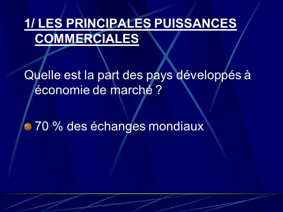1/ LES PRINCIPALES PUISSANCES COMMERCIALES Quelle est la part des pays développés à économie de marché ? 70 % des échanges mondiaux