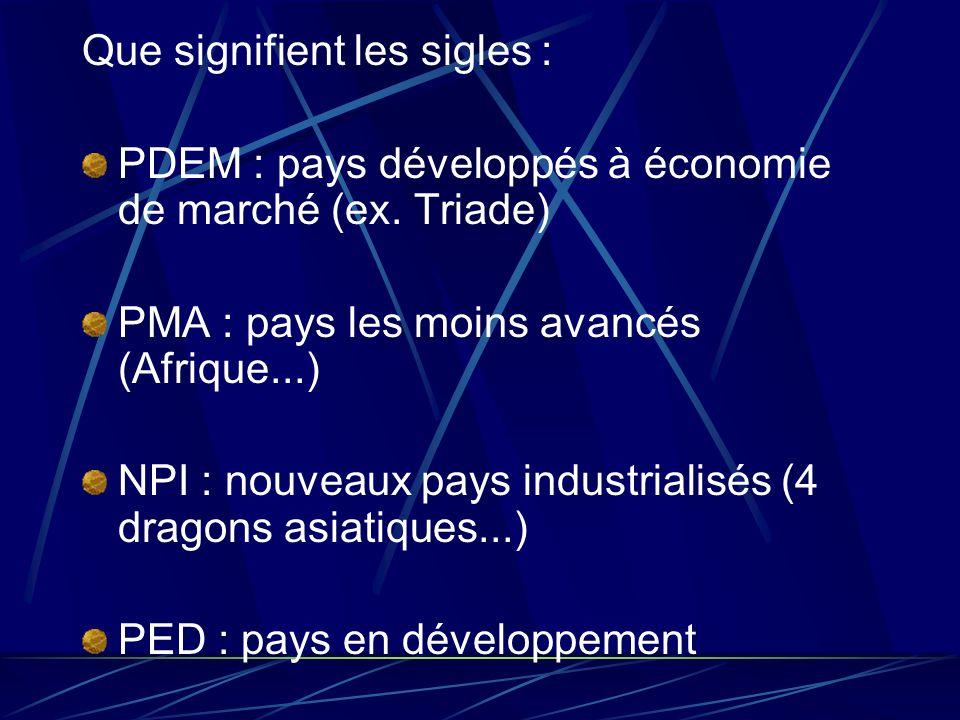 Que signifient les sigles : PDEM : pays développés à économie de marché (ex. Triade) PMA : pays les moins avancés (Afrique...) NPI : nouveaux pays ind