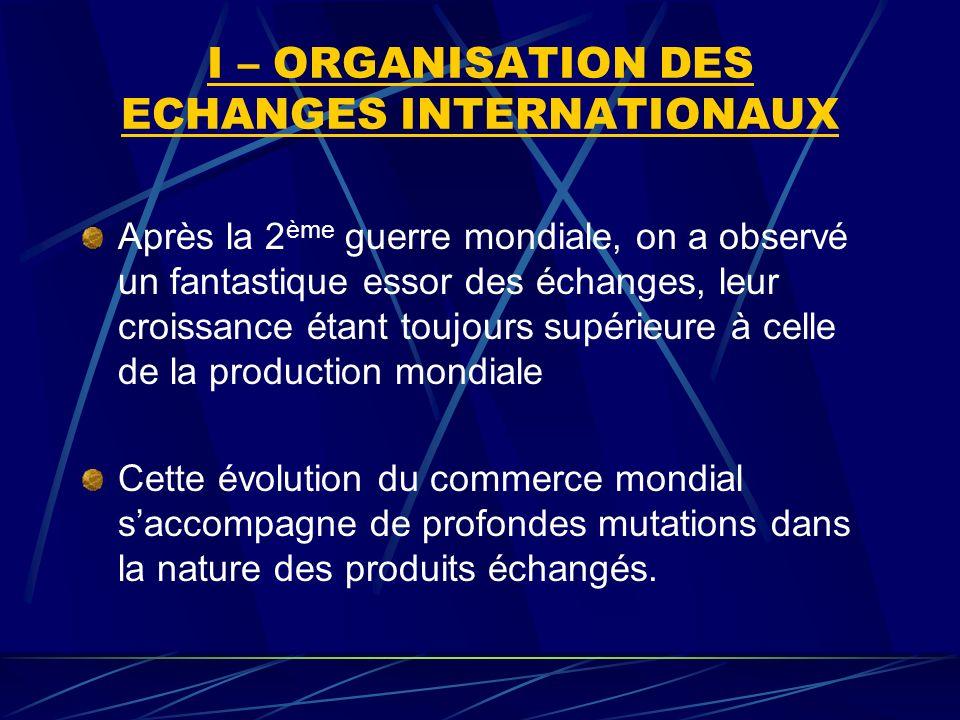 I – ORGANISATION DES ECHANGES INTERNATIONAUX Après la 2 ème guerre mondiale, on a observé un fantastique essor des échanges, leur croissance étant tou
