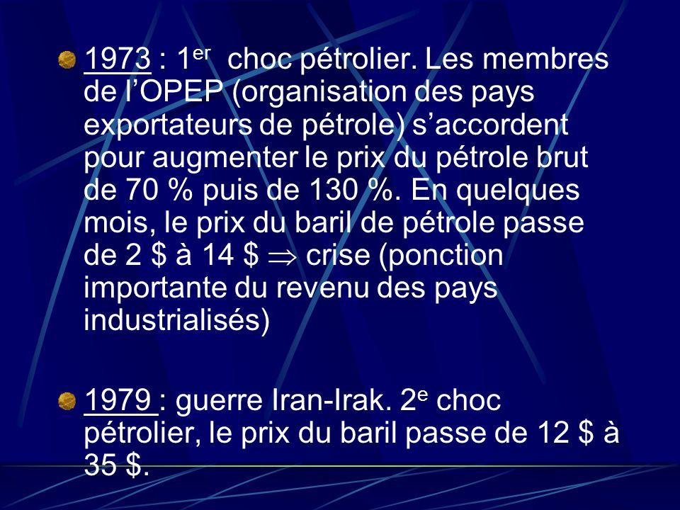 1973 : 1 er choc pétrolier. Les membres de lOPEP (organisation des pays exportateurs de pétrole) saccordent pour augmenter le prix du pétrole brut de