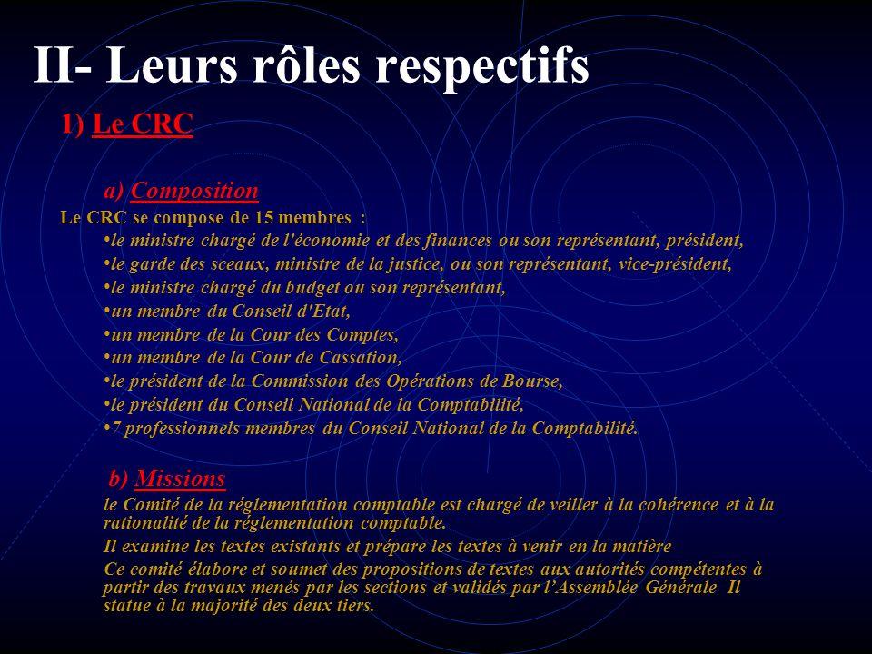 II- Leurs rôles respectifs 1) Le CNC a) Composition Il est composé de 58 membres :. le président. 6 vices président (dont président du Conseil supérie