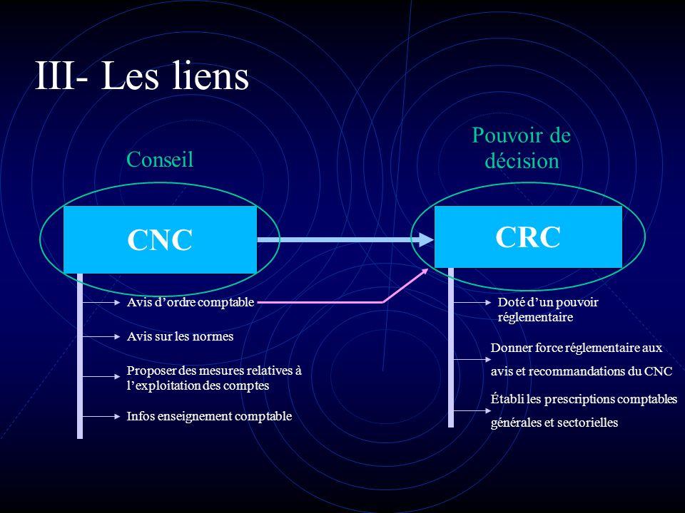 II- Leurs rôles respectifs 1) Le CRC a) Composition Le CRC se compose de 15 membres : le ministre chargé de l'économie et des finances ou son représen